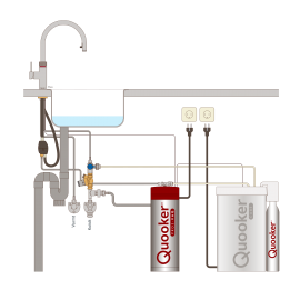 Quooker Fusion Square inkl. pro3vaq beholder - Guld